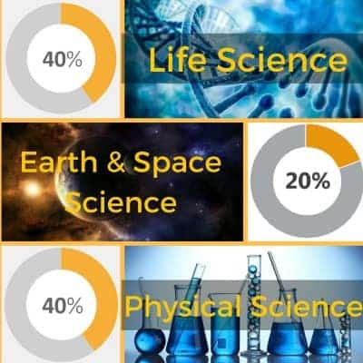 GED Science Topics