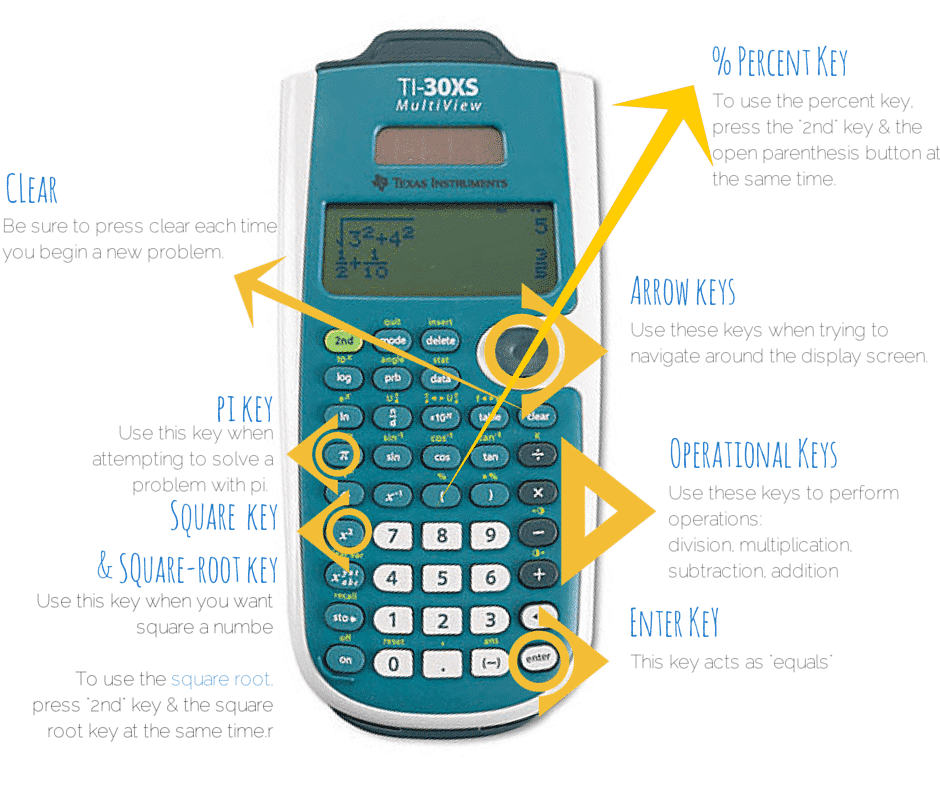 GED Math: How to Use the TI-30XS Multi-View Calculator