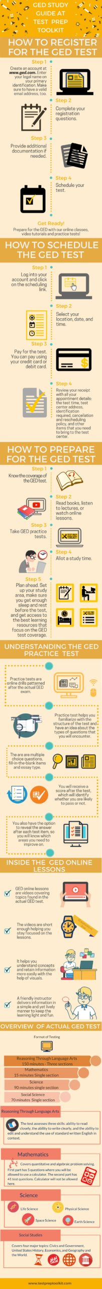 GED Test Prep Infographic