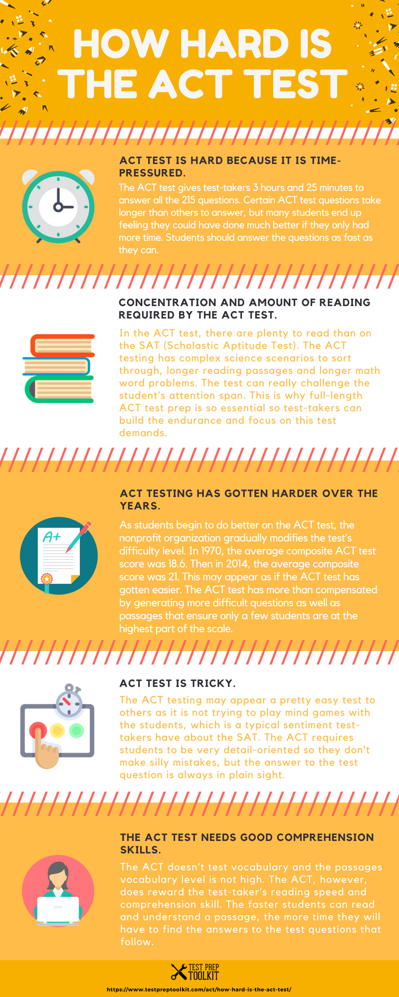 How Hard Is The ACT Test? ACT Test Guide 2018