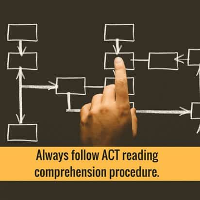 ACT reading comprehension procedure