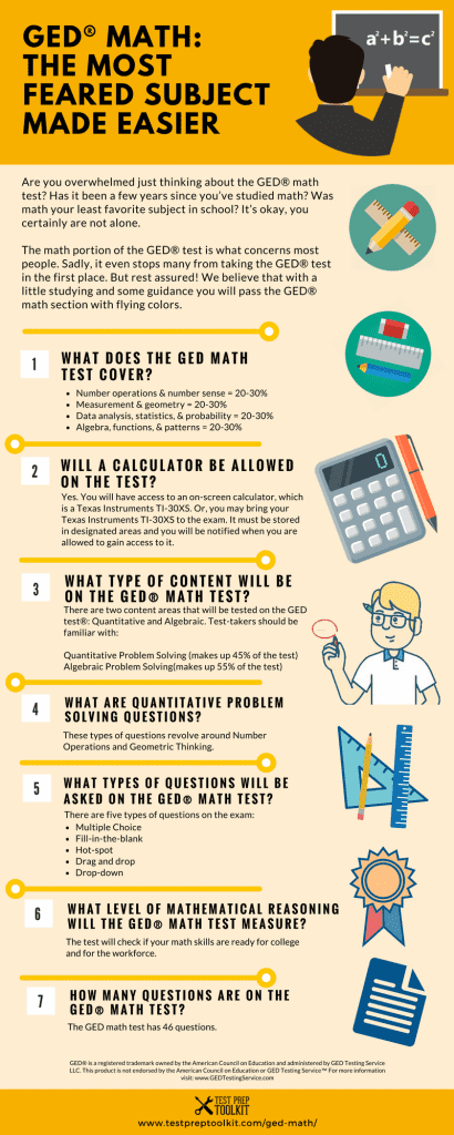 GED Math Test Guide - (2019) 10+ Math Practice Tests