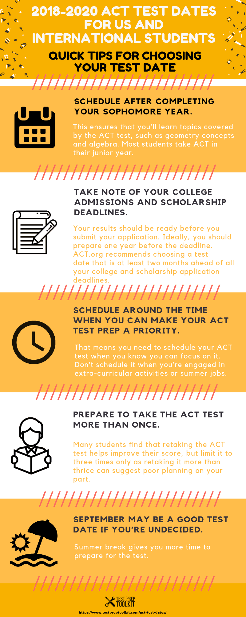 test dates act