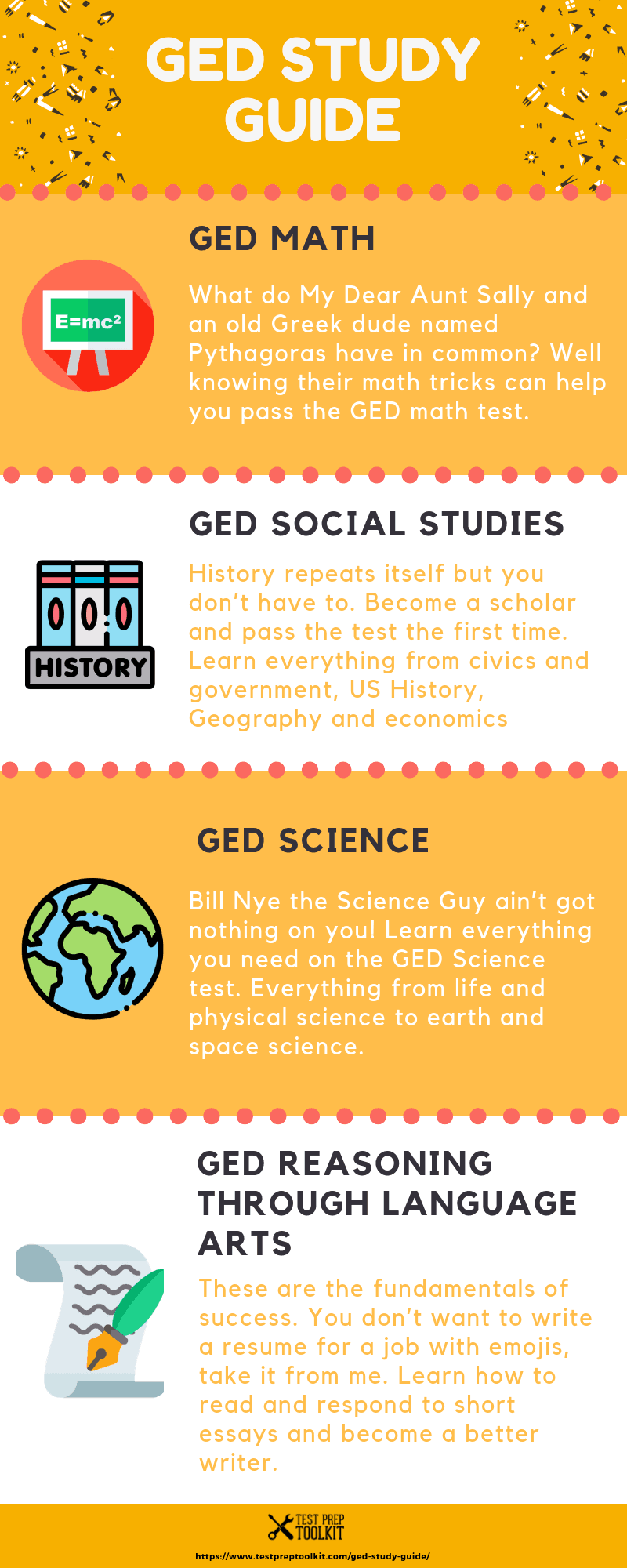 Simplicity image with printable ged study guides