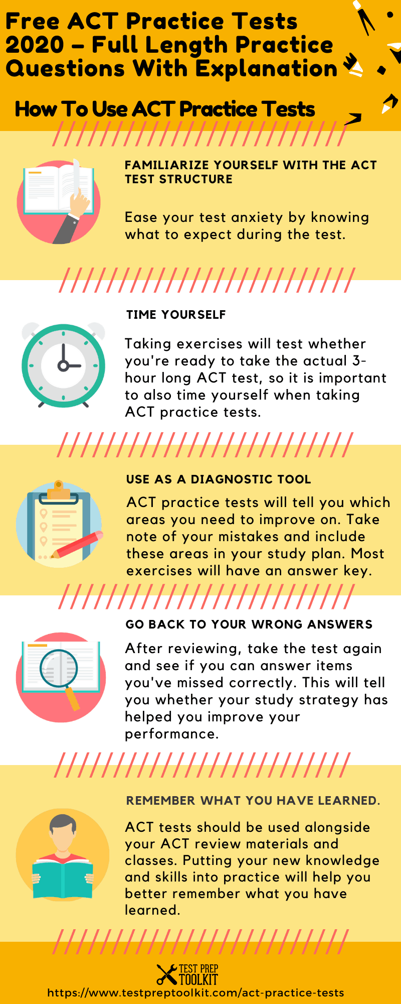 ACT practice tests